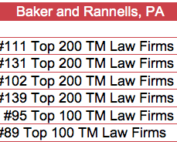 Top Trademark Attorneys Recognized in the CSC® Trademark Insider® Annual Report